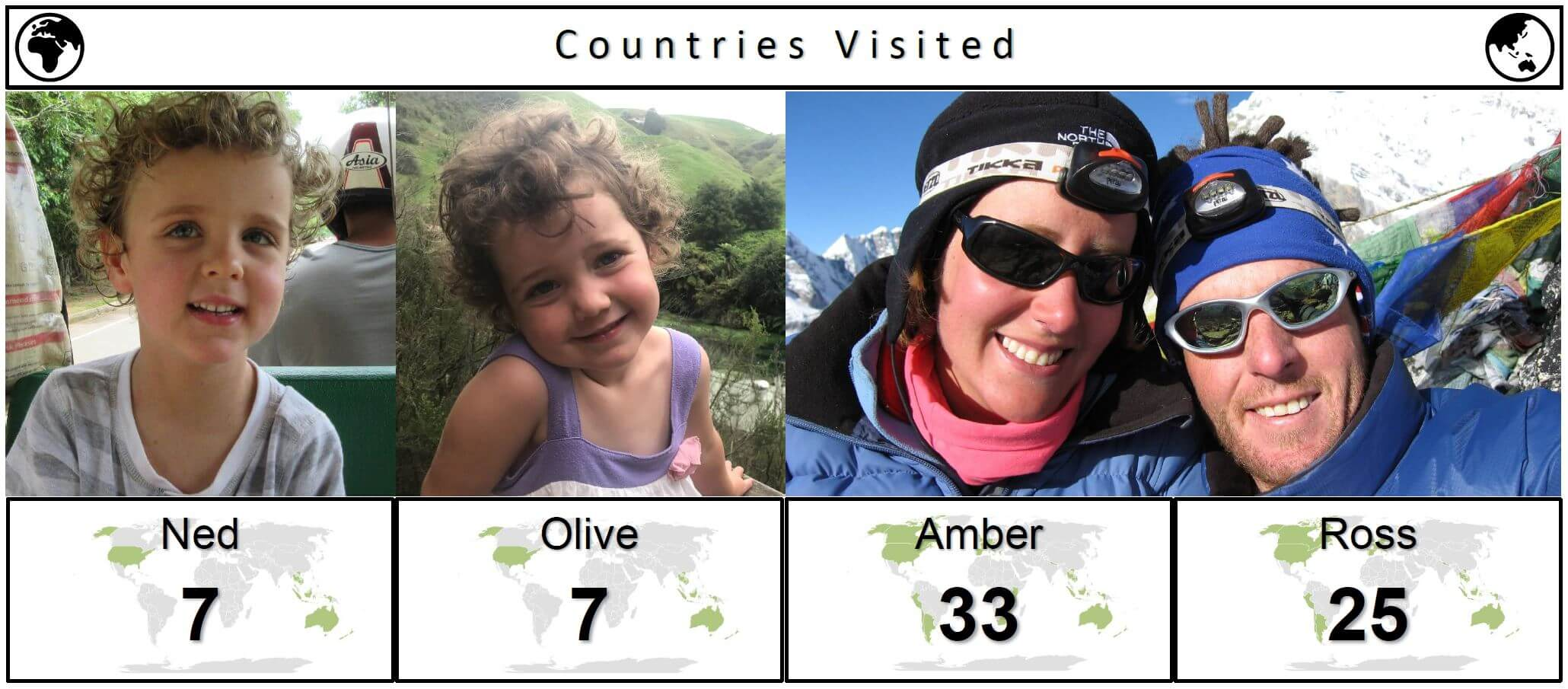 Hill Tribe Travels and the number of countries they have visited